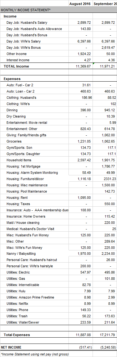 income statement sept 2016