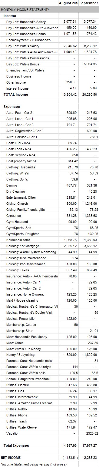 Sept 2018 income statement